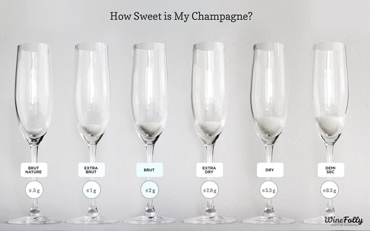 champagne glasses filled with sugar